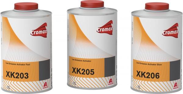 DuPont Cromax XK 203 Centari HS Härter kurz