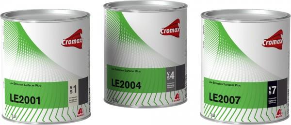DuPont Cromax Grundfüller 2004LE grau